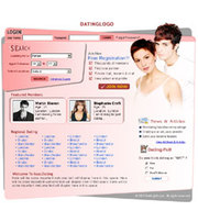 Free matrimonial script PHP – the powerful script for matrimonial site